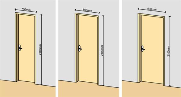 Kích thước cửa theo phong thủy các hệ ( cửa đi, cửa sổ, cửa nhà vệ sinh)