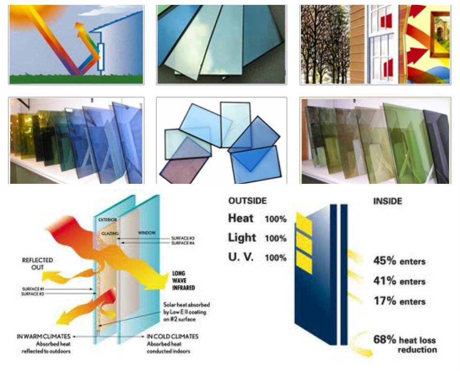 Quy trình sản xuất kính phản quang? Tính năng và phân loại?