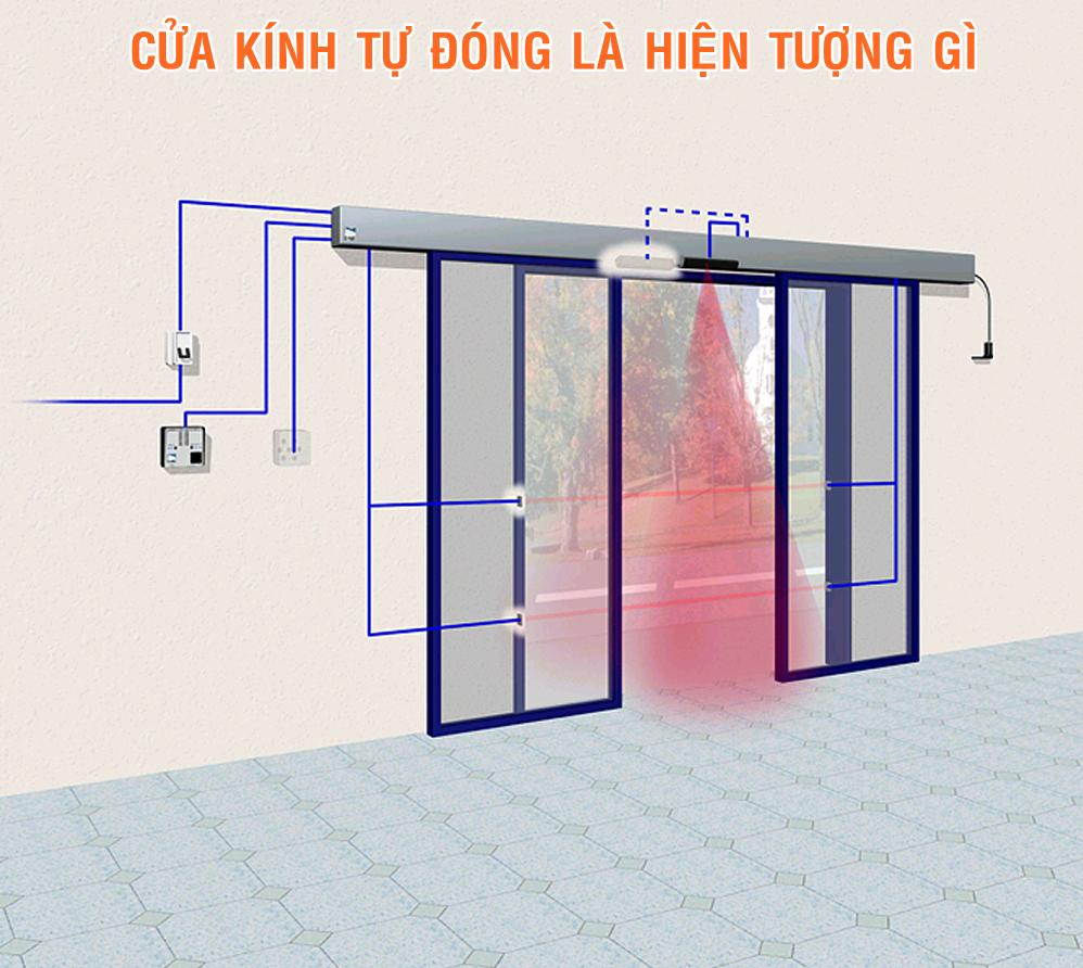Cửa kính tự động cấu tạo từ các bộ phận khác nhau